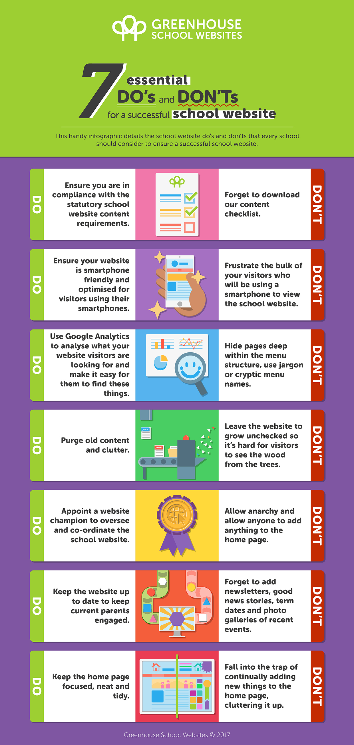 7 school website dos and donts