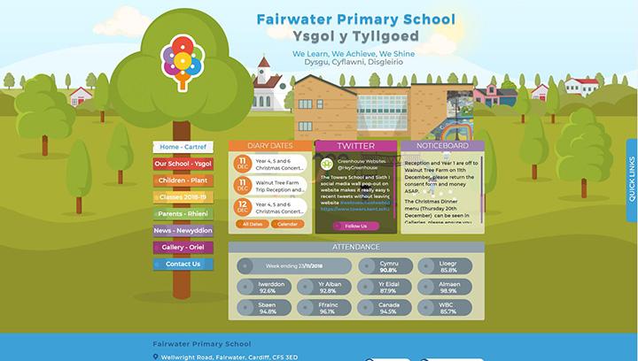 Fairwater Primary School Website Launch