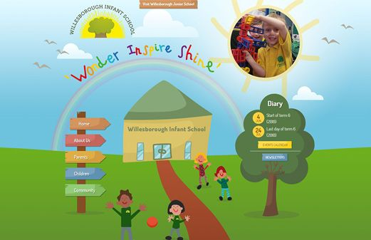 Screenshot of the Willesborough Infant School website